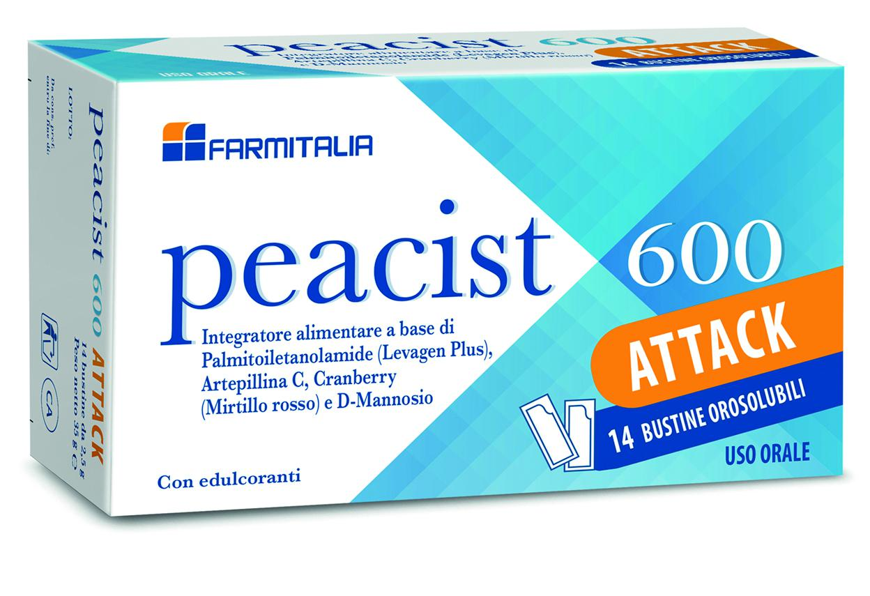 Peacist 600 Attack