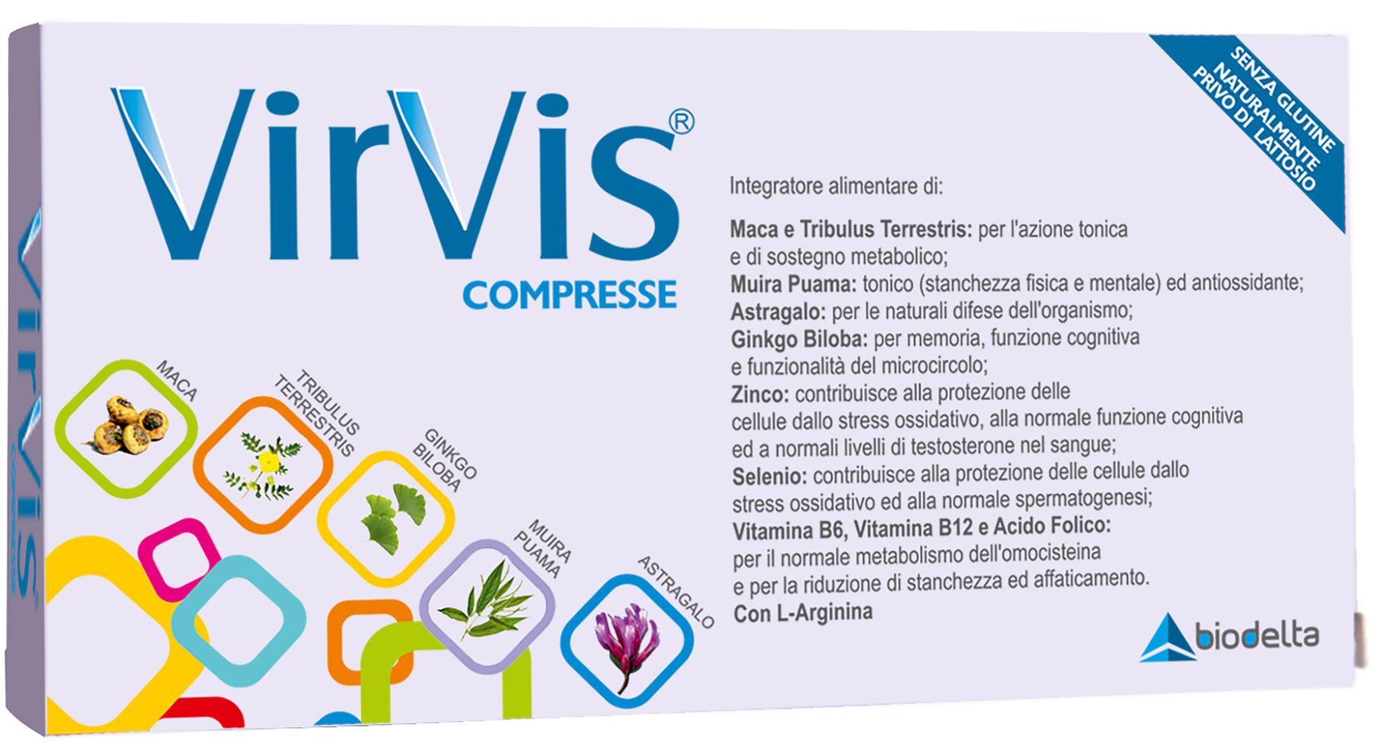 VIRVIS®